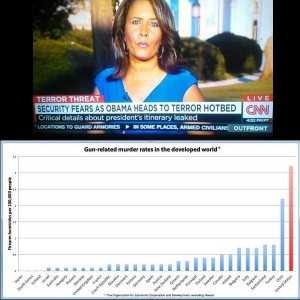 Kenyan Twitter Hits Back at Skewed Media Coverage With #SomeoneTellCNN.